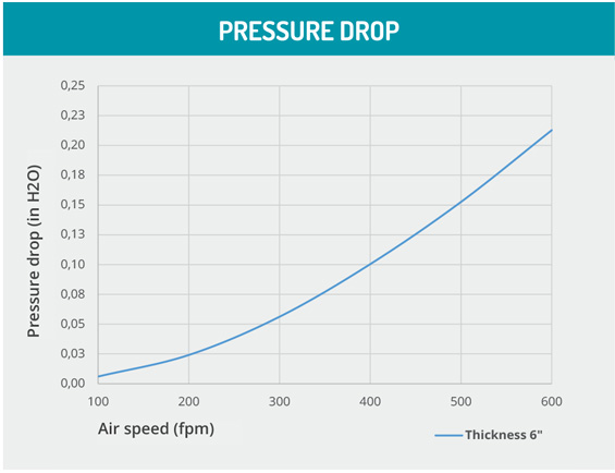 cooling-darkening-pressure-drop