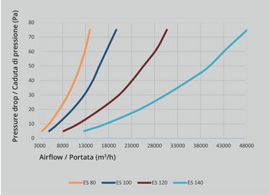 shutter-gravity-pressure-drop