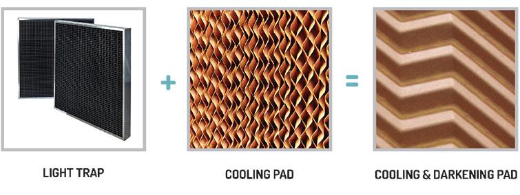 COOLING-DARKENING-PADS