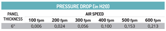 cooling-darkening-pressure-drop