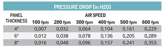 pannello-70-90-pressure-drop
